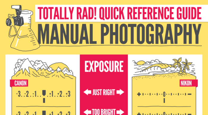 cheat sheet photpgrapy