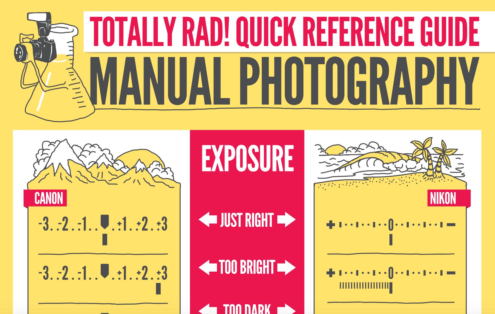 Learn manual photography pdf